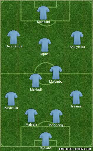 DR Congo's probable starting XI
