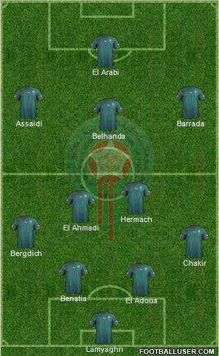 Morocco's probable starting XI
