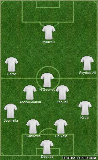 Niger's Probable XI.