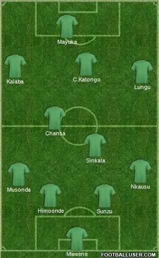 Zambia's probable XI.